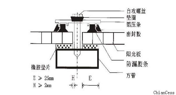 阳光板问题解答之阳光板安装过程中如何预留安装空隙